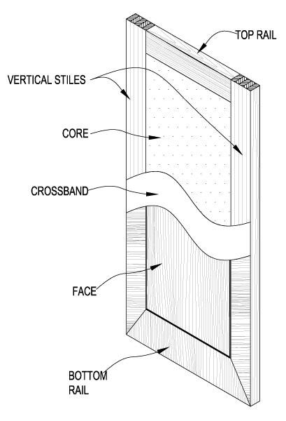 Modern Interior Doors Structure Illustration