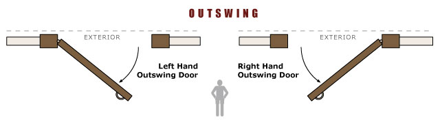 Door OutSwing Illustration