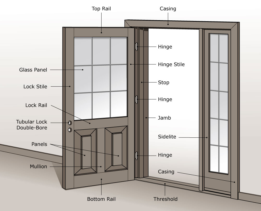 Door Structure Illustration