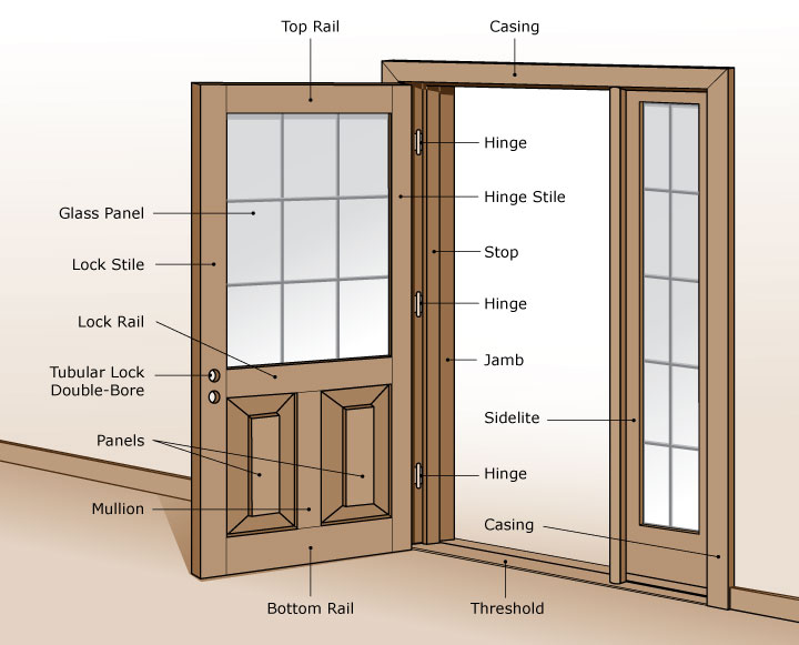 Home entrance door solid door for Exterior door frame parts